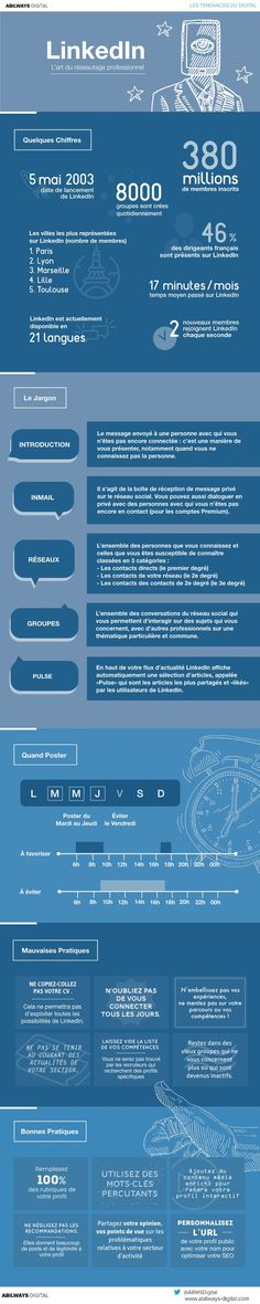 nice LinkedIn l'art du réseautage professionnel | ABILWAYS DIGITAL