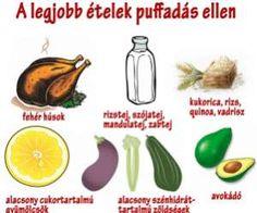 A legjobb ételek puffadás ellen Doterra, Eating Well, Quinoa, Green Beans, Healthy Lifestyle, Food And Drink, Fruit, Vegetables, Sport
