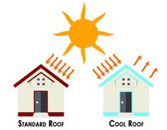 A cool roof can reflect heat from your home and lower your summer cooling costs.