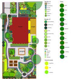 Farm Layout, Herb Garden Design, Garden Tips, Future Farms, Urban Agriculture, Planting Plan, Urban Homesteading, Closer To Nature, Farm Yard