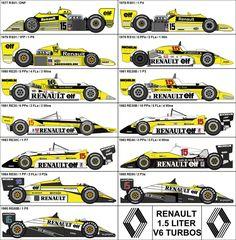 Tweets con contenido multimedia de Mucha Fórmula 1 (@MuchaFormula1) | Twitter