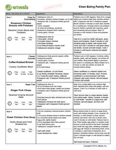 eMeals Family Classic Meal Plan Page 1