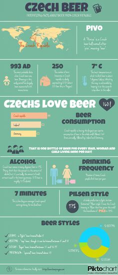 A look at the #Czech Republic's love for #beer - Find out more in this #infographic - http://www.finedininglovers.com/blog/food-drinks/czech-beer-infographic/