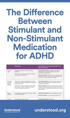 When it comes to ADHD medication, you may already know that there are two main types—stimulants and non-stimulants. But you may not be aware of key differences between them. This chart allows you to closely compare stimulants and non-stimulants. Adhd Odd, Adhd And Autism, Adhd Inattentive Type, Types Of Adhd, Adhd Facts, Adhd Quotes, Adhd Signs, Adhd Medication, Adhd Help