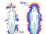الوعى بالأمراض الجسدية وأسبابها النفسية بأنعكاسها على الروح