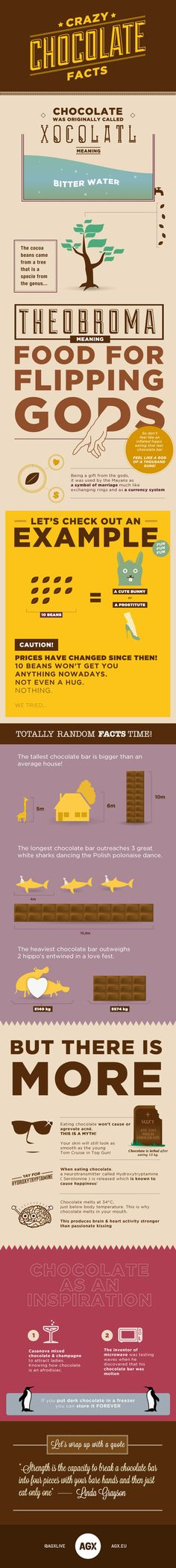 Crazy Chocolate Facts -  A little bit tongue in cheek, but I didn't find any that were actually incorrect. :-)