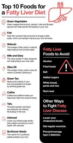 Liver Disease Diet, Fatty Liver Diet, Liver Detox Cleanse, Healthy Liver, Detox Your Liver, Fatty Liver Symptoms, High Liver Enzymes, Natural Liver Detox, Liver Recipes
