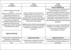 Projeto de leitura para ensino fundamental