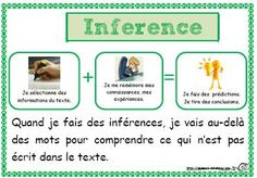 Inférences. Des fiches de travail, une affiche pour la classe. French Teacher, Teaching French, Reading Resources, Reading Activities, Cycle 3, Mind Maping, Core French, French Immersion, Reading Workshop