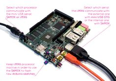UDOO: A Powerful Combination Of Raspberry Pi & Arduino Technologies