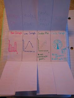 5.9A photo of Types of graphs math journal entry @ Runde's Room