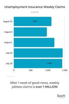 Spark Smb Data Sparksmbdata Profile Pinterest