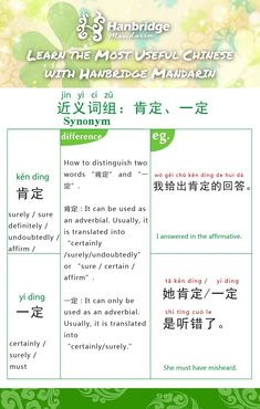 Learn Chinese HSK grammar with Hanbridge Mandarin professional teachers. In this section, you will learn how to use differentiate some easily confused Chinese HSK vocabulary. Chinese Sentences, Chinese Phrases, Chinese Words, Mandarin Lessons, Learn Mandarin, Basic Chinese, Learn Chinese, Learn Cantonese, China Language