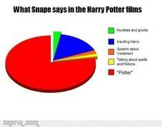 lol so true   Harry Potter   Pinterest