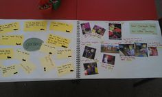 Topic Planning - before launching into a topic we like to sit around our floor book and find out what the kids know about the topic and other ideas they have and things they might like to do in class. We are still at the ealry stages of tis as they are only 3 years, but its amazing how much we can take from the kids. On the other page we document what we have done, the kids stick in the pictures and we talk about what they did, I scribe for them.
