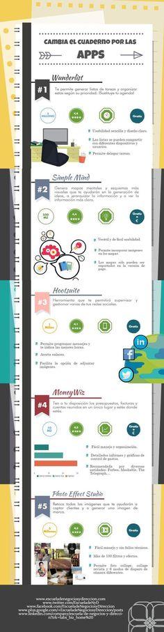 Cambia el cuaderno por APPs en el aula #infografia #infographic #education