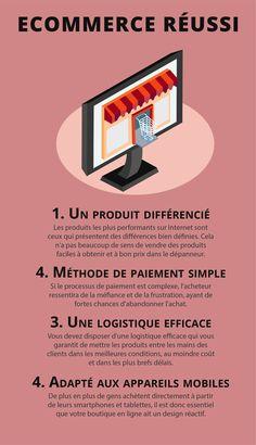 Les 4 piliers d'un e-commerce réussi selon Shopify