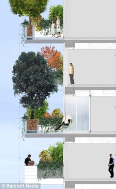 of Bosco Verticale / Boeri Studio - 16 Gallery - Bosco Verticale / Stefano Boeri Architetti - gallery (disambiguation) A rogues' gallery is a collection of images used by police to identify suspects. Rogues' gallery or rogues gallery may also refer to: Architecture Durable, Green Architecture, Concept Architecture, Sustainable Architecture, Landscape Architecture, Landscape Design, Architecture Design, Pavilion Architecture, Ancient Architecture