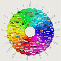 Zie(t)hetscherp.nl | Social Media Social Media. Source: ethority   l  versie 4  l  2012