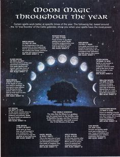 Been trying to find a reference for the moon names througout the year, finally found one! :)