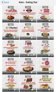 Keto eating out Keto Fast Food, Keto Food List, Keto Snacks, Keto Foods, Food Lists, Paleo Diet, Ketogenic Recipes, Ketogenic Diet, Diet Recipes