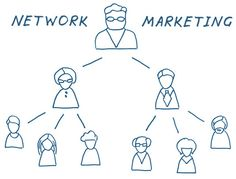 Marketing and Networking, a Powerful One-Two Punch