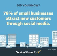 #SocialMedia Stat via @ConstantContact -- 78% of small businesses attract new customers through platforms like LinkedIn, Google +, Facebook, and more. Repinned by Jessica @VialMomentum