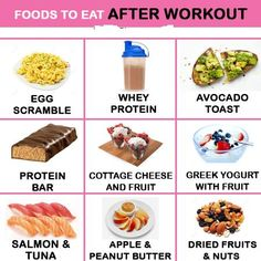 Foods to eat after workout