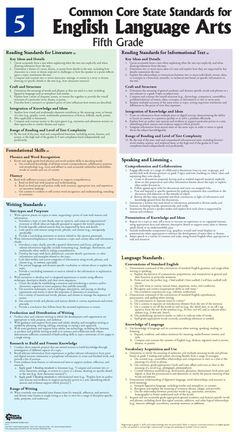 5th grade English Language Arts Common Core standards poster. Printed on fire-retardant reinforced vinyl, this poster can be written on, washed off, and used year after year.  #5th #fifth #grade #english #language #arts #common #core #standards #poster #tool #tools #guide #chart #table #help #teaching #schooling #ccs