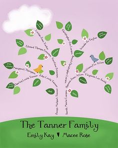 find this pin and more on great ideas family tree