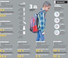 Infografía: Exeden mochilas el peso permitido | Diario de Morelos (shared via SlingPic)