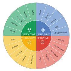 60 Social Emotional Check Ins Ideas Social Emotional Social Emotional Learning School Social Work