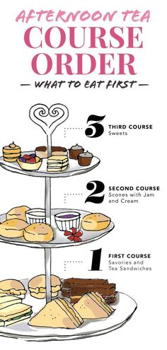 Afternoon Tea Course Order Afternoon Tea Course Order Traditional afternoon tea is served in three courses and usually on a three-tiered tray alongside a pot of tea. This illustrated guide shows what order afternoon tea should be eaten. Afternoon Tea Recipes, Afternoon Tea Parties, Tea Time Recipes, Tea Party Recipes, High Tea Recipes, Afternoon Tea At Home, Tea Party Desserts, English Afternoon Tea, Afternoon Tea London