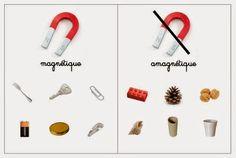 Crapouillotage: Magnétique / Amagnétique
