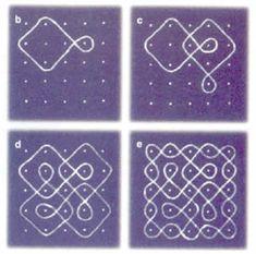 Este diseño kolam se hace transformando sistemáticamente una unidad básica. La figura repite la unidad básica cuatro veces, cada unidad se rota 90° con respecto a la anterior. Finalmente otra curva continua y cerrada encierra las cuatro unidades básicas.