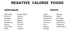 The only way to lose weight is to cut off food and decrease the calorie intake. Yes, that is what most of you believe in. If that is your case, you are probably not aware of all those foods with negative calories. What does negative calorie balance mean? It is provided by foods that gives the body l…