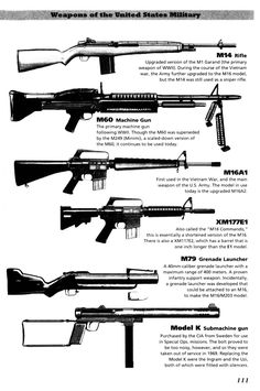 military weapons - Google Search Join My Ripple Email: moemoney24@att.net