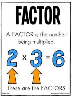 The Multiplication Station: A Self-Paced Program for Basic Multiplication Facts Learning Multiplication Facts, Multiplication Chart, Maths, Fourth Grade, Third Grade, Repeated Addition Multiplication, 5th Grade Teachers, Math Stations, Math Concepts
