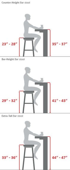 Bar Stool Buying Guide...Or the builder's guide. When building desks, tables or bars these measurements come in handy. #homeimprovementguide,