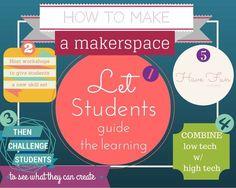 STEM & Maker space links & resources