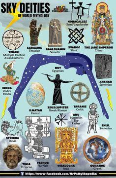 World Mythology - Sky Deities World Mythology, Greek Mythology, Japanese Mythology, Roman Mythology, Magical Creatures, Fantasy Creatures, Symbole Viking, Myths & Monsters, Sea Monsters