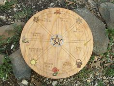 Celtic Wheel of the Year Altar Plate | Hand made by a custom… | Flickr