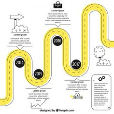 Infographic timeline concept with road Free Vector Process Infographic, Timeline Infographic, Free Infographic, Graphic Design Posters, Graphic Design Illustration, Poster Designs, Digital Illustration, Customer Journey Mapping, Graphisches Design