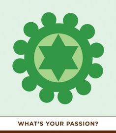 Heart chakrs What's your passion 7 day challenge