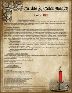 Candle Magick - Red Candle - The Witch of Blackbird Pond