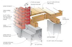 double brick wall construction details - Google Search