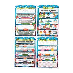 4 Seaside Learning Grammar Posters - OrientalTrading.com
