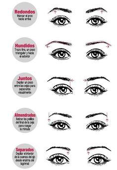diseño de cejas y maquillaje para ojos tipos de ojos