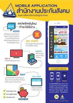 เปิดตัว Mobile Application ข่าวสารสำนักงาน #ประกันสังคม Social Security Office, Android Windows, Mobile Application, Map, Cards, Maps