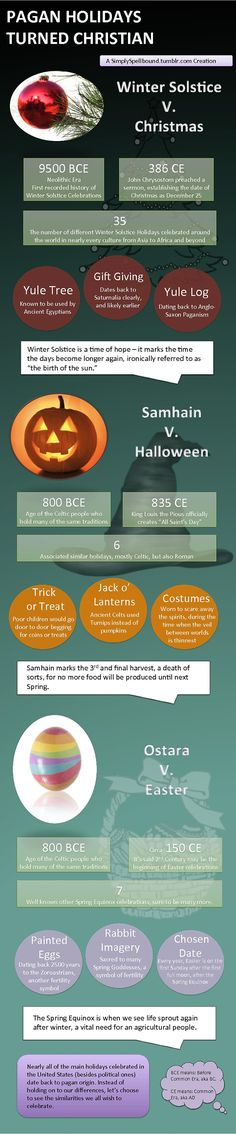 """Christmas, Halloween & Easter are pagan traditions adopted by """"Christianity""""…"""